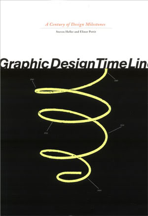 Graphic Design Time Line: A Century of Design Milestones