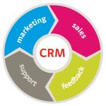 Обзор бесплатных CRM-систем для учета клиентов и продаж (десктопные версии для Windows)
