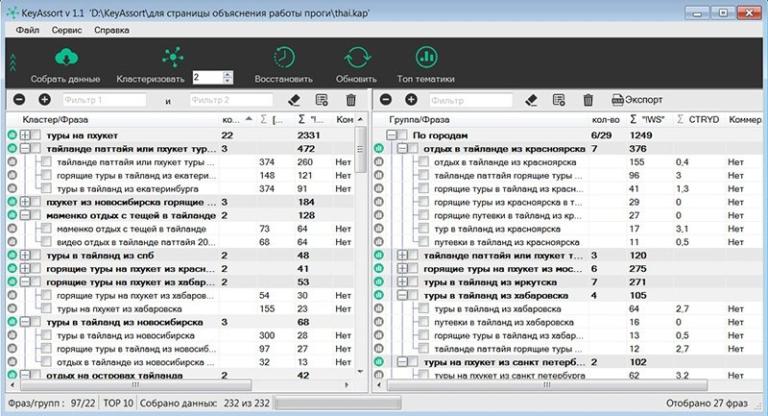 кластеризация семантического ядра бесплатно keyassort